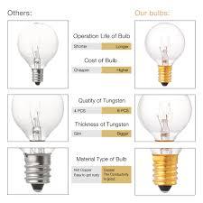 incandescent light bulb specifications sunix 7w e14 clear globe light bulbs incandescent ls bright