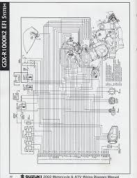 2000 Gsxr 600 Wiring Diagram 1988 Triumph Gsxr 1000 Fuse Box Diagram Alfa Romeo Wiring