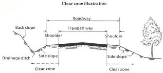 aashto clear zone table clearzone jpg