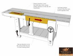 split top roubo bench build
