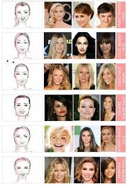 hairstyles that compliment a long face hairstyles to fit your face shapes for perfect haircut face