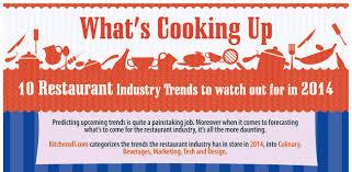 10 restaurant trends happening in 2014 infographic
