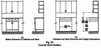 Kitchen Cabinet Height Standard Kitchen Cabinet Height Above Counter Memsaheb Net