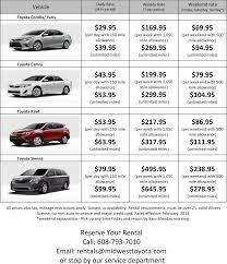 temporary car insurance card with temp insurance car car insurance quotes nj compare and car insurance