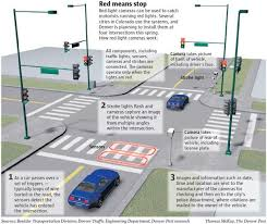 how do red light cameras work red light cameras debated the denver post