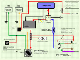 factory switch to control air lockers u2013 part 1 tlc faq