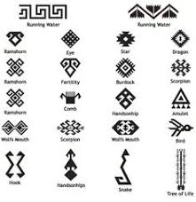 tribal markings and meanings history easter island