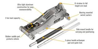 Pittsburgh Jack Top 7 The Best Floor Jack Reviews On The Market
