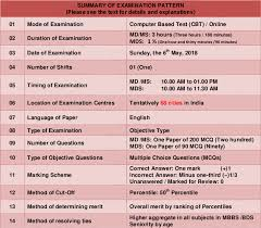 paper pattern of aiims aiims pg exam pattern 2018 paper pattern july session announced