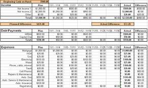 Maintenance Tracking Spreadsheet by 4 Monthly Personal Expense Tracker Spreadsheet Wood