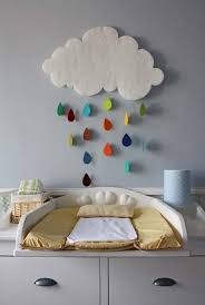 Top  Most Adorable DIY Wall Art Projects For Kids Room - Kid room wall art