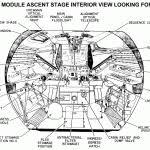 Lunar Module Interior Apollo Lunar Module Asent Stage Interior