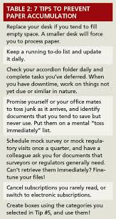 Things To Put On Your Work Desk Plowing Through Paperwork 10 Tips To Clear Your Desk