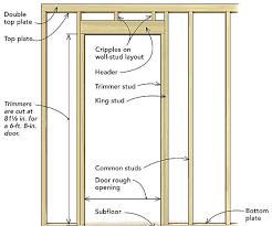 Standard Door Width Exterior Exterior Door Measurements Best Photo Gallery Websites Exterior