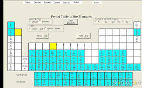 Periodic Table Of Mixology Download Free Periodic Table Of The Elements Periodic Table Of