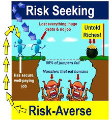 Seeking Meaning What Is Risk Seeking Definition And Meaning