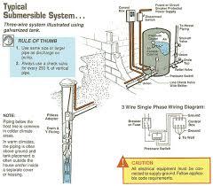 220 volt well pump wiring diagram heater wiring diagram water