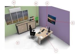 bureau poste de travail la notion de bien être au travail aux docks du bureau buro espace