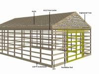 Diy Pole Barn Pole Barn Plans And Materials Redneck Diy Intended For Pole Barn