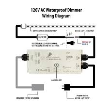 how to install led strip lights 120v ac waterproof dimmer receiver