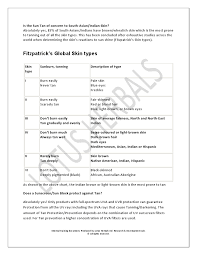 lotus herbals consumer guide to higher u0026 better sun protection