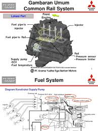 mitsubishi fuel system diagram mitsubishi fuso diesel injection