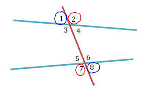 Example Of Alternate Interior Angles Alternate Exterior Angles Definition U0026 Theorem Video U0026 Lesson