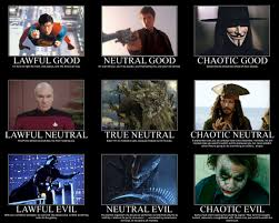 Alignment Meme - image 266495 alignment charts know your meme