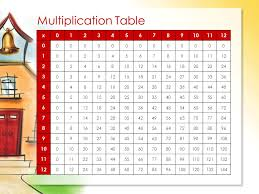 11 Multiplication Table Multiplication Table X Ppt Download
