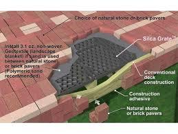 deck construction silca system outdoor floor