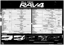 all new 2013 toyota rav4 phl specs and pricing revealed carguide