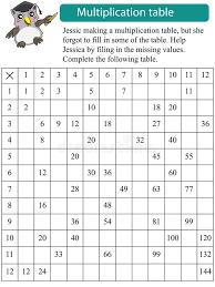 multiplication tables for children mathematics multiplication table missing stock vector illustration