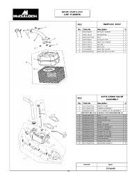 mcculloch fg6000mk user manual page 25 27 also for 7096 fg6024