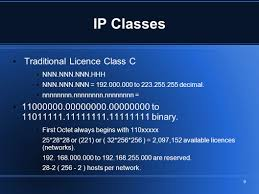 network addressing ip addresses ip address space the structure of