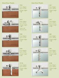 Sliding Patio Door Track by Blog Pemko Stainless Steel Sliding Track Hardware Systems