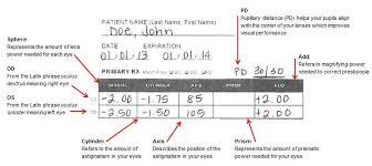 decoding your eyeglass prescription foerster