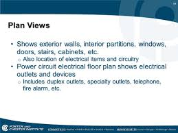 Interion Partitions Hvacr116 U2013 Trade Skills Mechanical Drawings Ppt Video Online