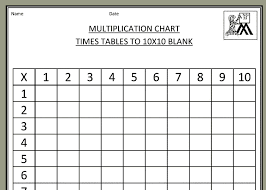times tables sheets to print out brokeasshome com