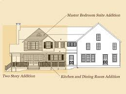 Bedroom Additions Two Story Addition And Carriage House Garage Clark Construction