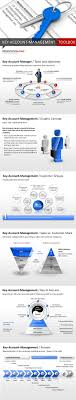 key account template 31 besten key account management powerpoint templates bilder