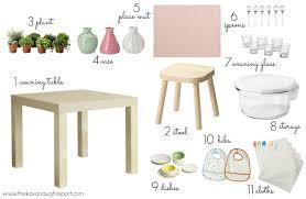 Ikea Baby Chair Montessori Baby Weaning Essentials At Ikea