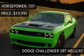 hellcat challenger dodge charger hellcat vs challenger hellcat which would you