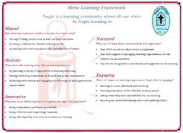 Business Intelligence Vision Statement Exles by High Performance Schools Kpis Principal Vision Workforce