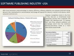 ultimate business plan template template designsoftware business
