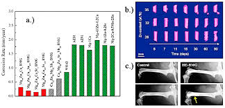 materials free full text metallic biomaterials current