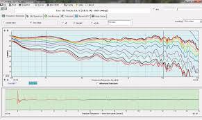 home theater measurements dayton audio dayton audio omnimic v2