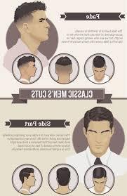 haircut numbers haircut numbers pictures men elegant haircut numbers for men top men