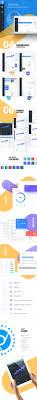 best 25 open source dashboard ideas on pinterest open source