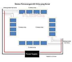 cara pemasangan dan instalasi lampu led strip smd3528 smd2835