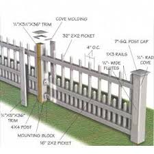 Best  House Fence Design Ideas On Pinterest Front Yard Fence - Home fences designs